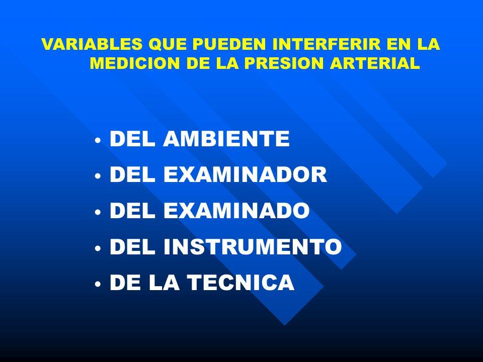 DEL AMBIENTE DEL EXAMINADOR DEL EXAMINADO DEL INSTRUMENTO DE LA TECNICA VARIABLES QUE PUEDEN INTERFERIR EN LA MEDICION DE LA PRESION ARTERIAL
