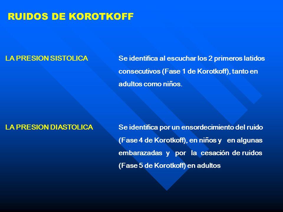 RUIDOS DE KOROTKOFF LA PRESION SISTOLICASe identifica al escuchar los 2 primeros latidos consecutivos (Fase 1 de Korotkoff), tanto en adultos como niñ