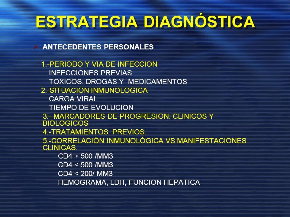 ESTRATEGIA DIAGNÓSTICA ANTECEDENTES PERSONALES 1.-PERIODO Y VIA DE INFECCION INFECCIONES PREVIAS TOXICOS, DROGAS Y MEDICAMENTOS 2.-SITUACION INMUNOLOG
