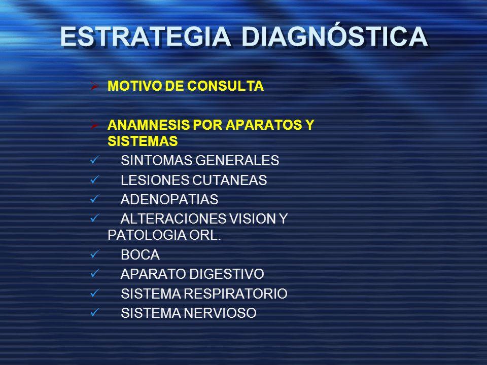 ESTRATEGIA DIAGNÓSTICA MOTIVO DE CONSULTA ANAMNESIS POR APARATOS Y SISTEMAS SINTOMAS GENERALES LESIONES CUTANEAS ADENOPATIAS ALTERACIONES VISION Y PAT