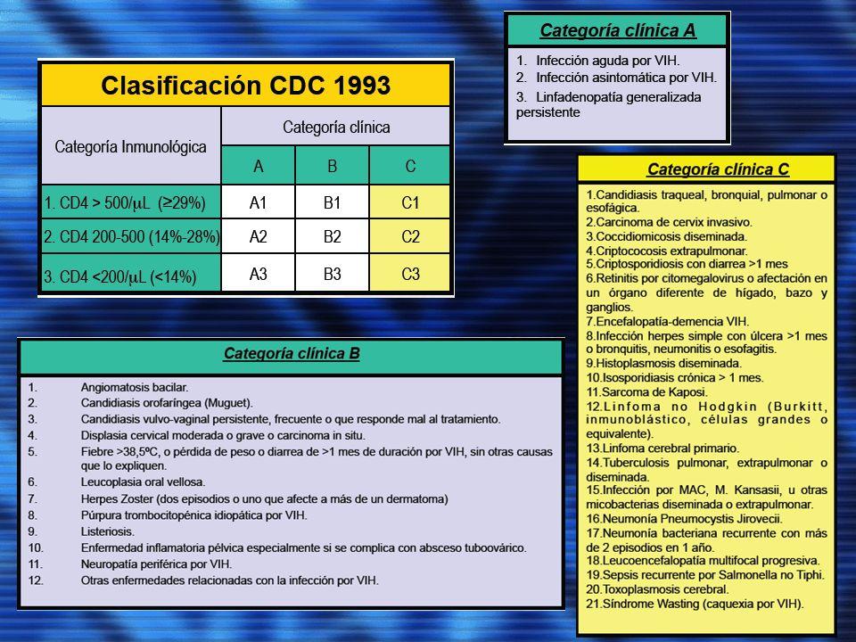DIARREA NIVEL DE CD4 USO RECIENTE DE ANTIBIÓTICOS AGUDO O CRÓNICO.