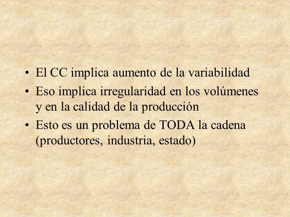 El CC implica aumento de la variabilidad Eso implica irregularidad en los volúmenes y en la calidad de la producción Esto es un problema de TODA la cadena (productores, industria, estado)