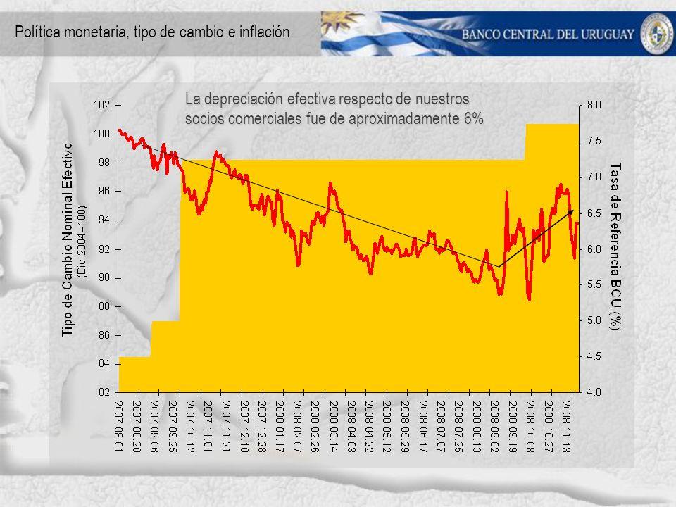 La depreciación efectiva respecto de nuestros socios comerciales fue de aproximadamente 6% Política monetaria, tipo de cambio e inflación
