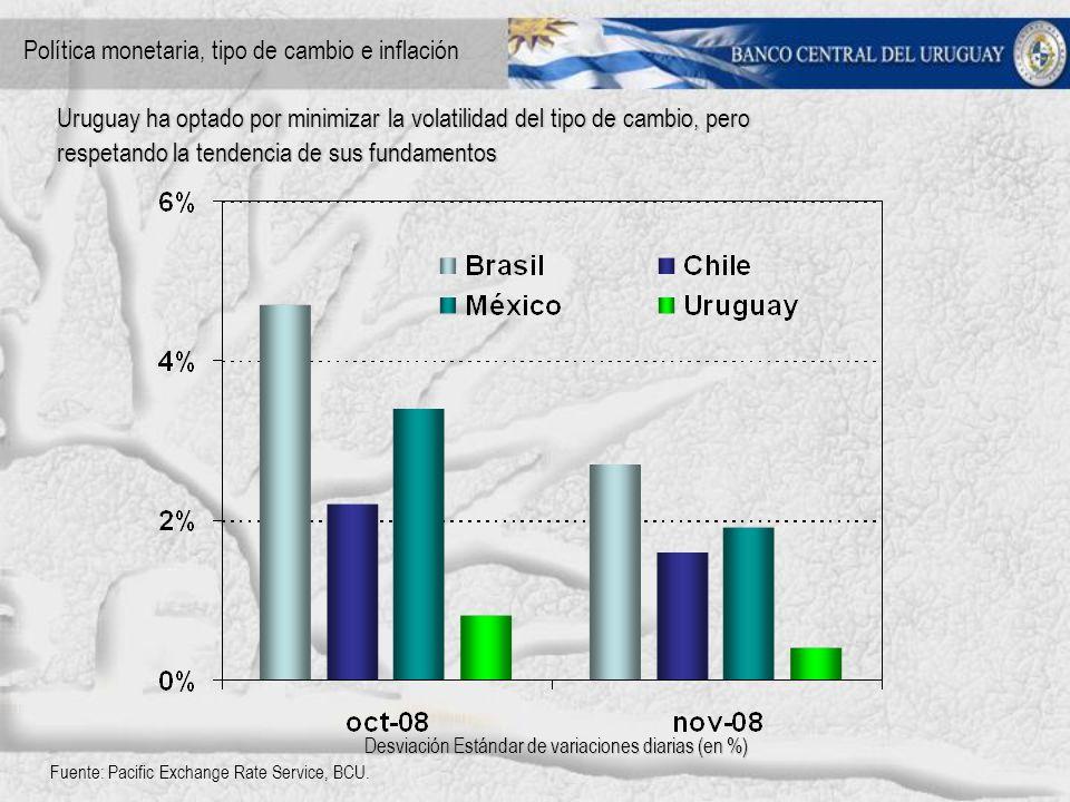 Uruguay ha optado por minimizar la volatilidad del tipo de cambio, pero respetando la tendencia de sus fundamentos Fuente: Pacific Exchange Rate Service, BCU.