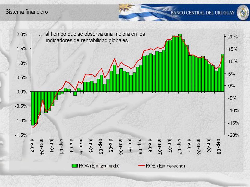 … al tiempo que se observa una mejora en los indicadores de rentabilidad globales.