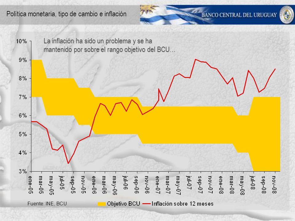 La inflación ha sido un problema y se ha mantenido por sobre el rango objetivo del BCU… Política monetaria, tipo de cambio e inflación Fuente: INE, BCU