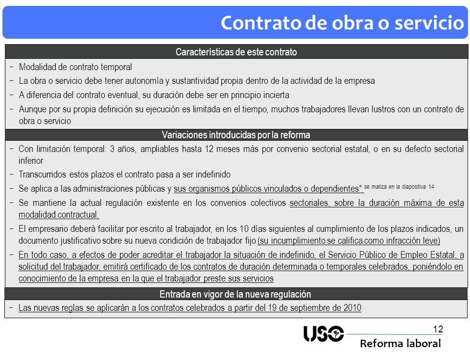 12 Contrato de obra o servicio Reforma laboral Variaciones introducidas por la reforma Modalidad de contrato temporal La obra o servicio debe tener au