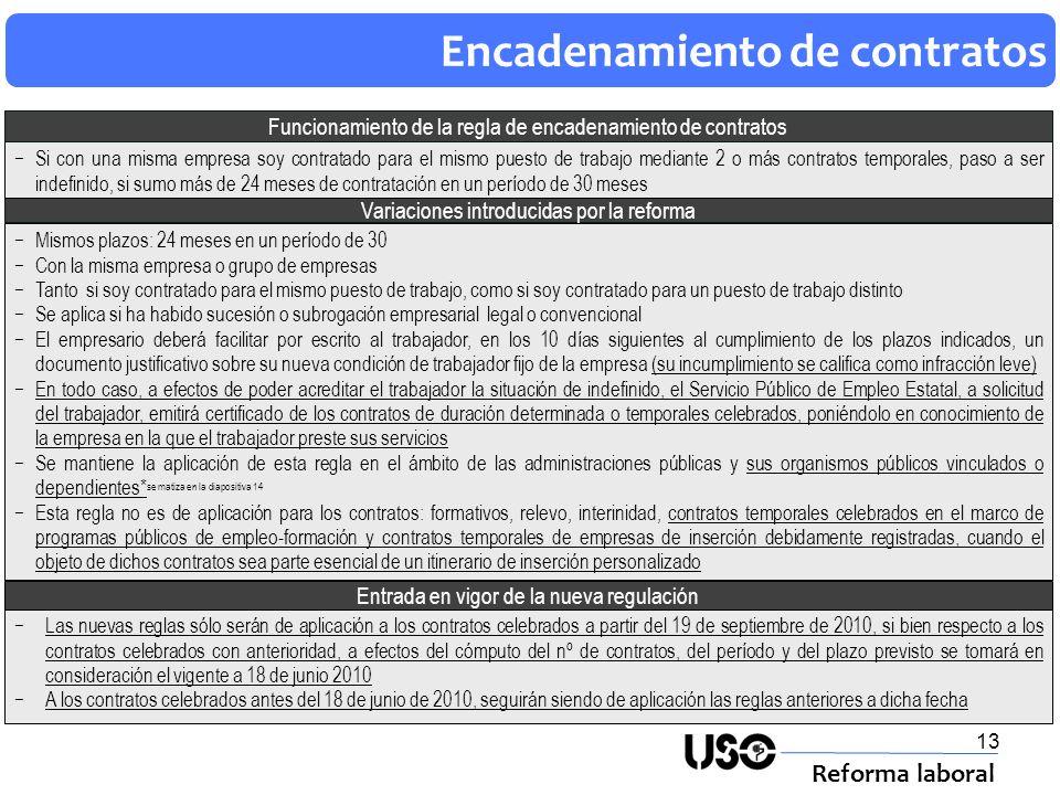 13 Encadenamiento de contratos Reforma laboral Variaciones introducidas por la reforma Si con una misma empresa soy contratado para el mismo puesto de