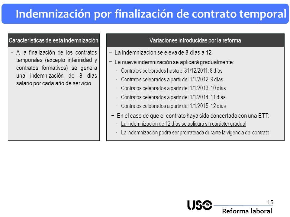 15 Indemnización por finalización de contrato temporal Reforma laboral Variaciones introducidas por la reformaCaracterísticas de esta indemnización La