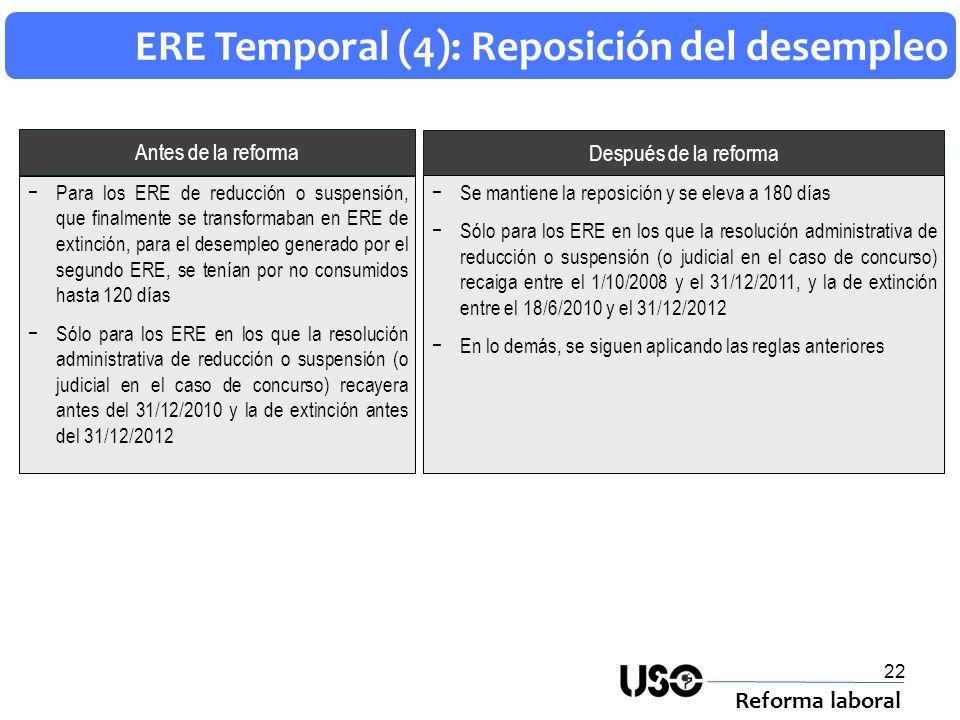 22 ERE Temporal (4): Reposición del desempleo Reforma laboral Después de la reforma Antes de la reforma Se mantiene la reposición y se eleva a 180 día