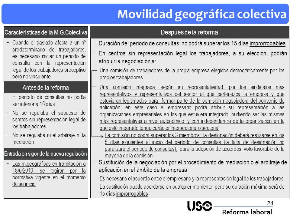 25 Modificación sustancial (1): Reglas comunes Reforma laboral Variaciones introducidas por la reforma Características de la m.