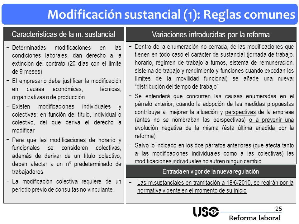25 Modificación sustancial (1): Reglas comunes Reforma laboral Variaciones introducidas por la reforma Características de la m. sustancial Dentro de l