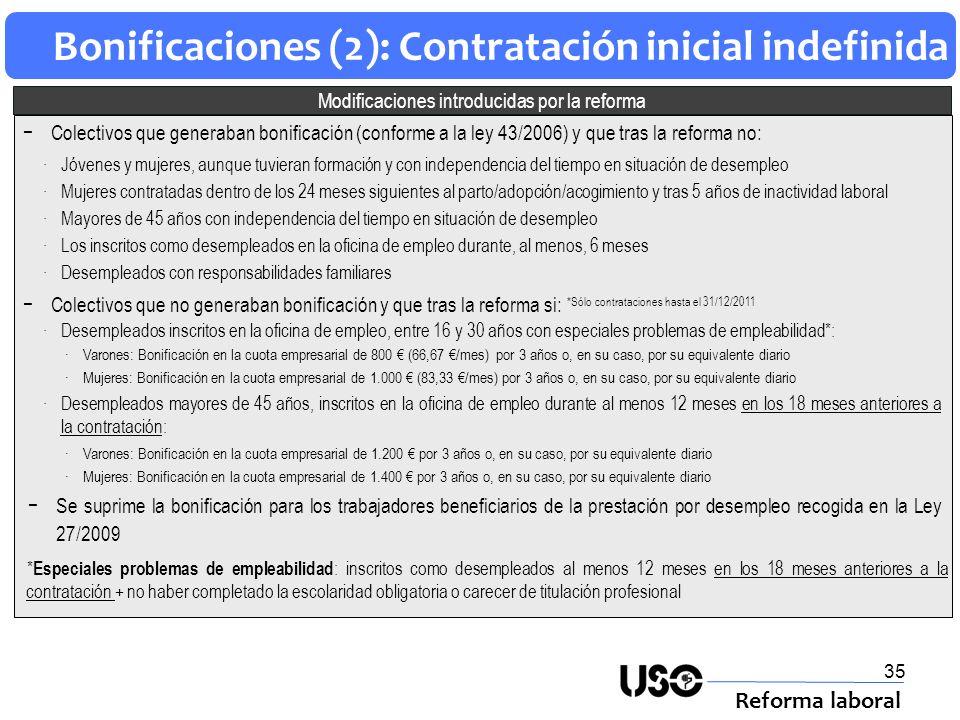 35 Bonificaciones (2): Contratación inicial indefinida Reforma laboral Colectivos que generaban bonificación (conforme a la ley 43/2006) y que tras la