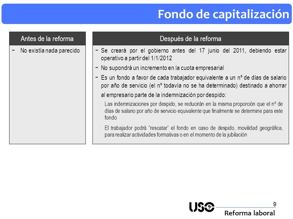 9 Fondo de capitalización Reforma laboral Después de la reformaAntes de la reforma Se creará por el gobierno antes del 17 junio del 2011, debiendo est