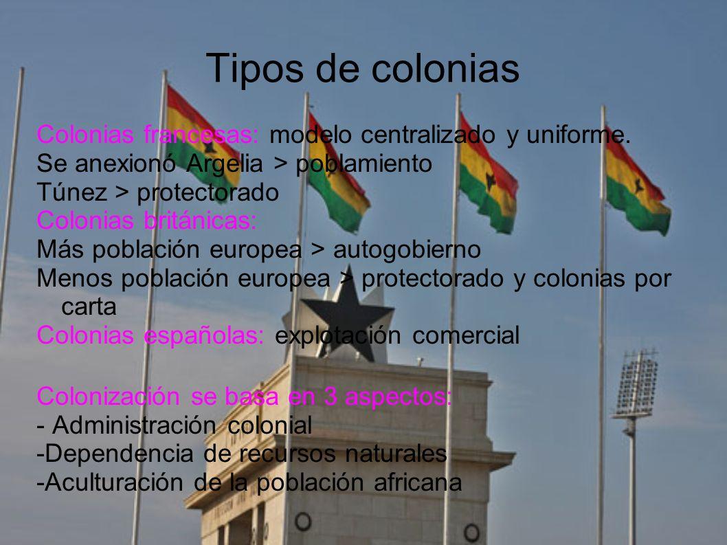 Tipos de colonias Colonias francesas: modelo centralizado y uniforme. Se anexionó Argelia > poblamiento Túnez > protectorado Colonias británicas: Más