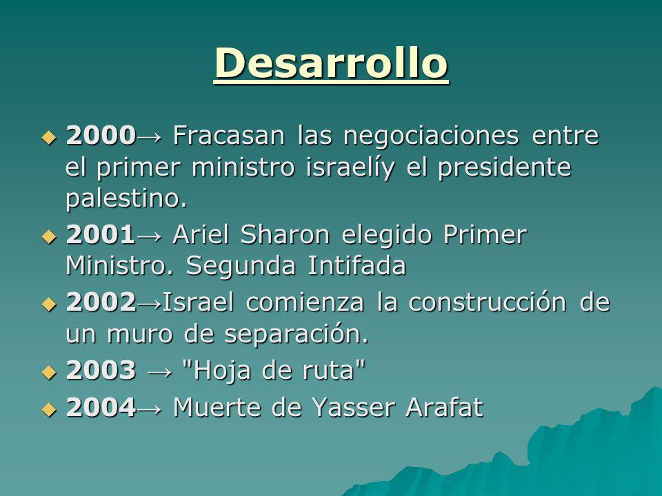 Desarrollo 2000 Fracasan las negociaciones entre el primer ministro israelíy el presidente palestino. 2000 Fracasan las negociaciones entre el primer