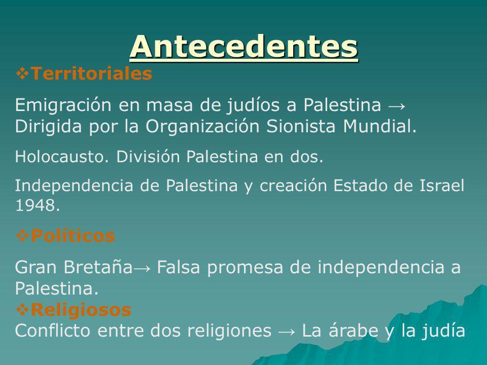 Antecedentes Territoriales Emigración en masa de judíos a Palestina Dirigida por la Organización Sionista Mundial. Holocausto. División Palestina en d