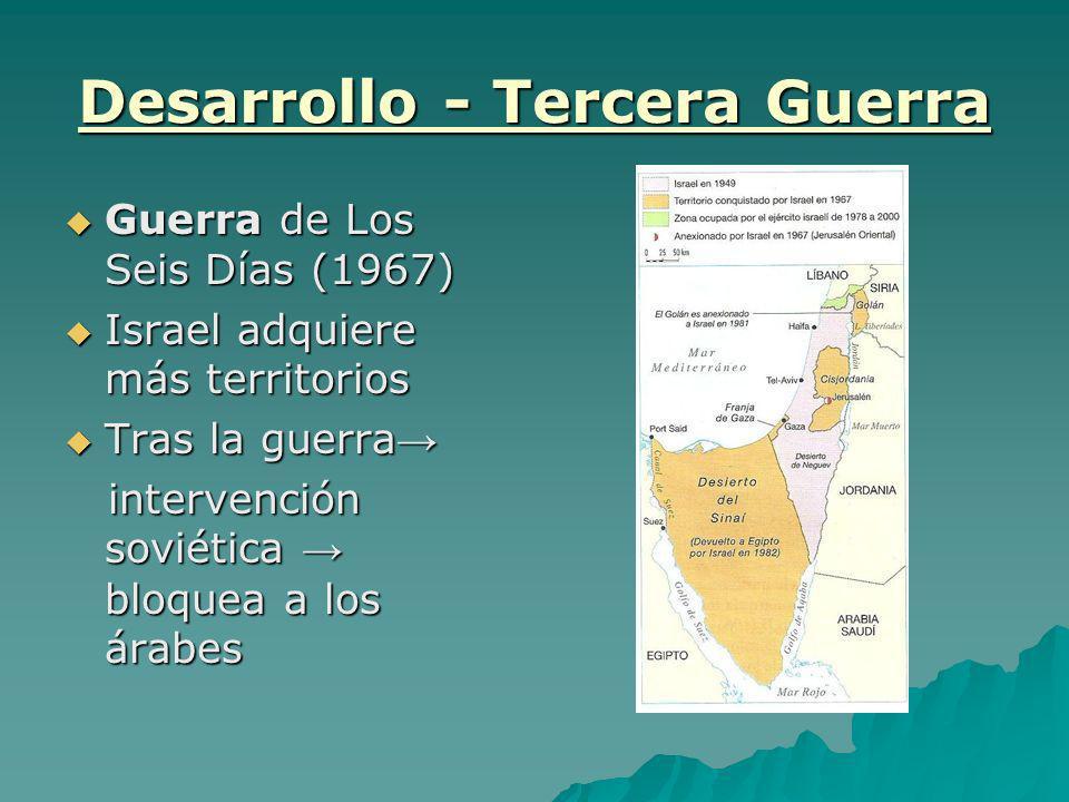 Desarrollo - Tercera Guerra Guerra de Los Seis Días (1967) Guerra de Los Seis Días (1967) Israel adquiere más territorios Israel adquiere más territor