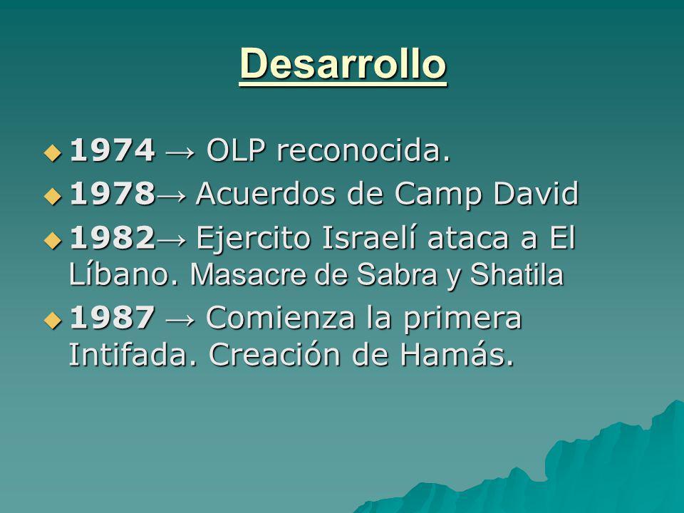 Desarrollo 1974 OLP reconocida. 1974 OLP reconocida. 1978 Acuerdos de Camp David 1978 Acuerdos de Camp David 1982 Ejercito Israelí ataca a El Líbano.