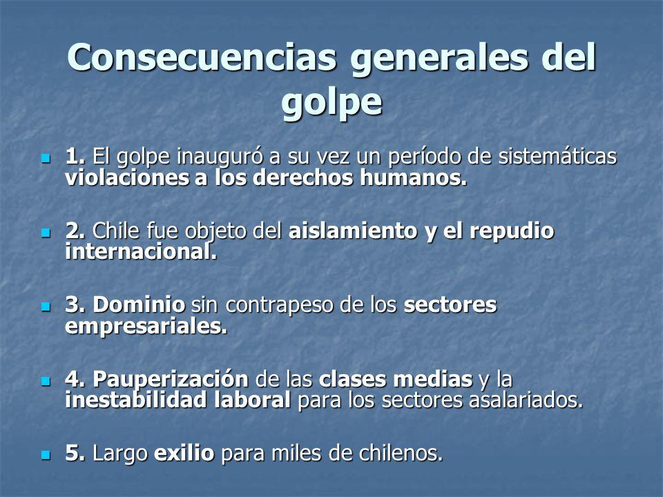 Consecuencias generales del golpe 1.