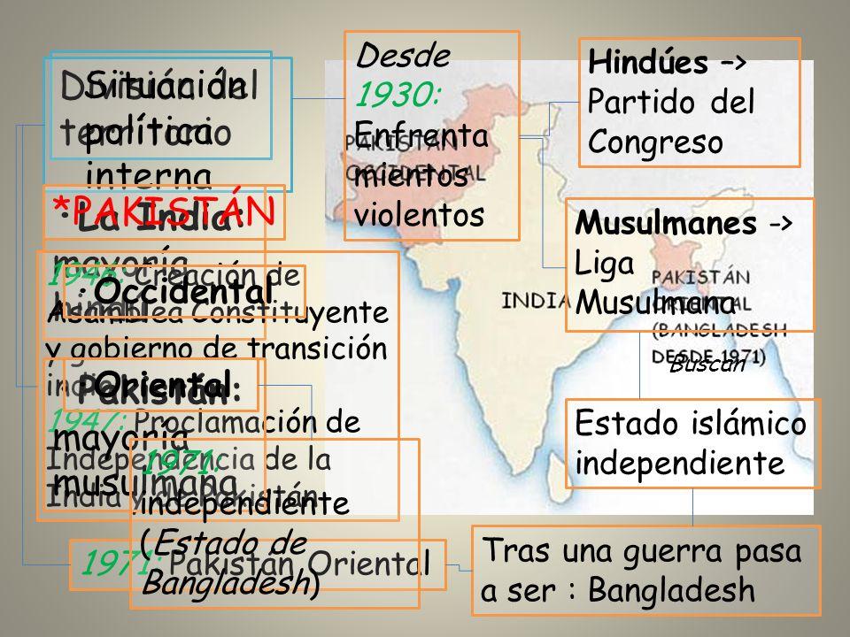 División del territorio Situación política interna · La India: mayoría hindú Desde 1930: Enfrenta mientos violentos Hindúes –> Partido del Congreso Mu