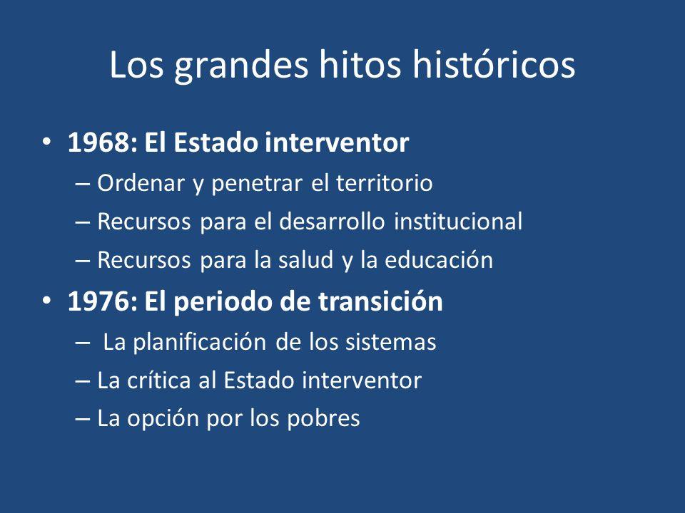 Los grandes hitos históricos 1968: El Estado interventor – Ordenar y penetrar el territorio – Recursos para el desarrollo institucional – Recursos par