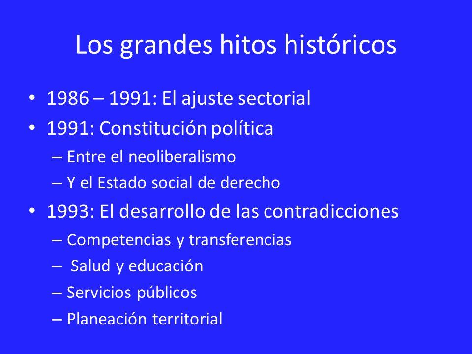 Los grandes hitos históricos 1986 – 1991: El ajuste sectorial 1991: Constitución política – Entre el neoliberalismo – Y el Estado social de derecho 19