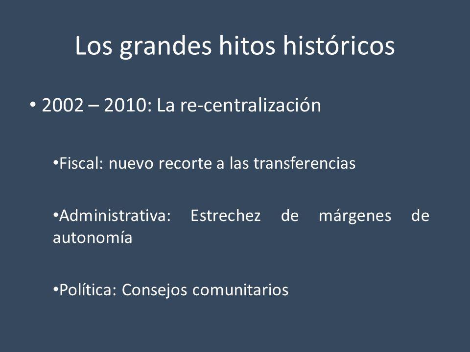 Los grandes hitos históricos 2002 – 2010: La re-centralización Fiscal: nuevo recorte a las transferencias Administrativa: Estrechez de márgenes de aut