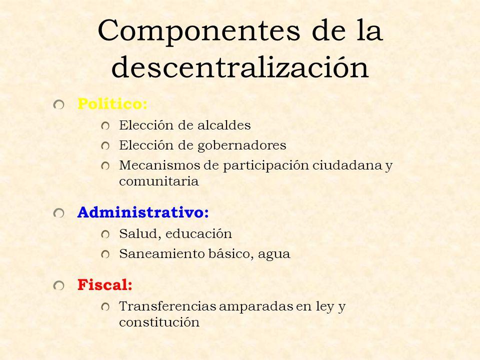Componentes de la descentralización Político: Elección de alcaldes Elección de gobernadores Mecanismos de participación ciudadana y comunitaria Admini