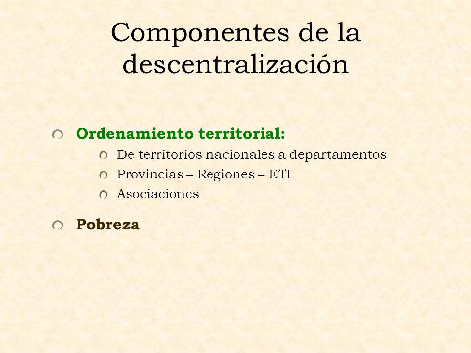 Componentes de la descentralización Ordenamiento territorial: De territorios nacionales a departamentos Provincias – Regiones – ETI Asociaciones Pobre