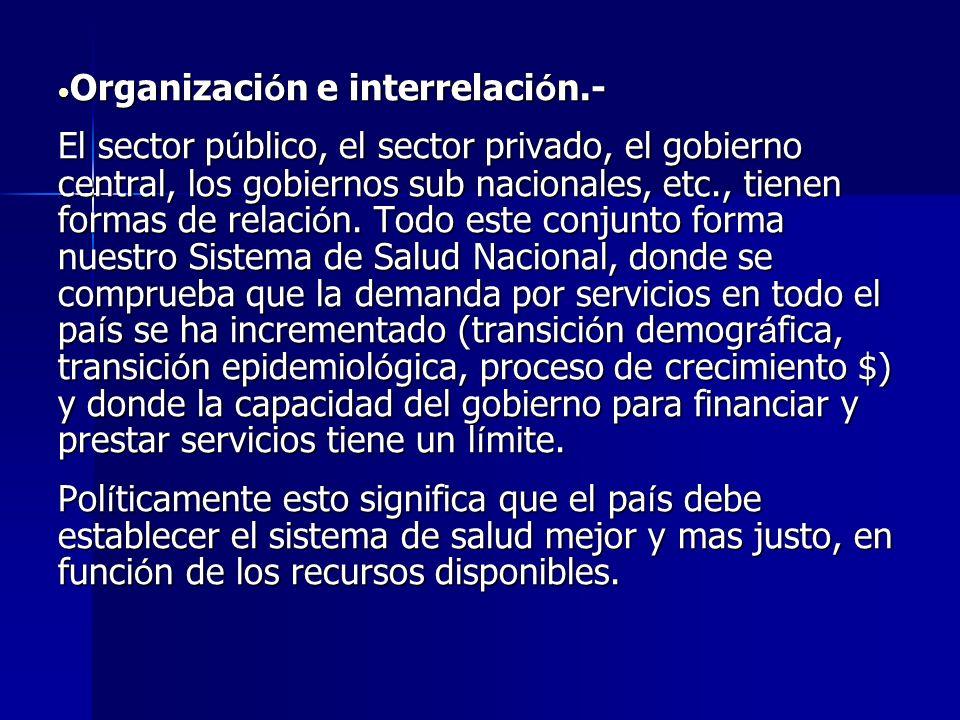 Organizaci ó n e interrelaci ó n.- Organizaci ó n e interrelaci ó n.- El sector p ú blico, el sector privado, el gobierno central, los gobiernos sub nacionales, etc., tienen formas de relaci ó n.