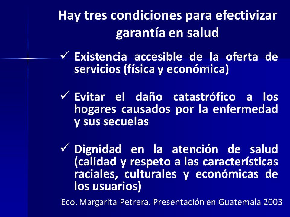Hay tres condiciones para efectivizar garantía en salud Existencia accesible de la oferta de servicios (física y económica) Evitar el daño catastrófic