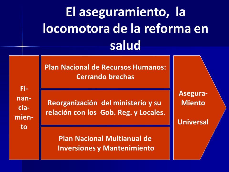 El aseguramiento, la locomotora de la reforma en salud Asegura- Miento Universal Plan Nacional de Recursos Humanos: Cerrando brechas Reorganización del ministerio y su relación con los Gob.