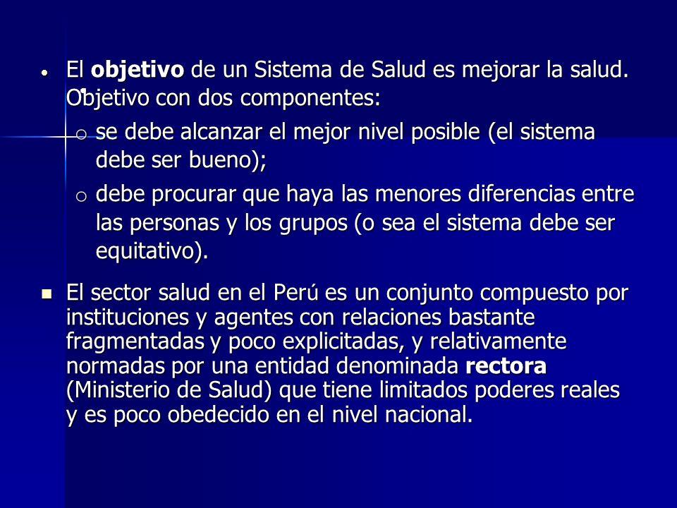 Perú: Razones por las cuales la población no acude a realizar consultas a un establecimiento de salud 2004 – 2008 (% respecto de la población con algún problema de salud que no consultó a un establecimiento) Año Falta de dinero Queda lejos / falta confianza/ demoran Remedios caseros 1/ No fue necesario Otros 2/ 200425.312.943.131.712.1 200525.011.837.634.413.0 200622.411.136.834.213.1 200722.911.033.634.416.7 200819.112.532.435.720.1 1/ Incluye Se autoreceto 2/ Incluye No tiene seguro, falta de tiempo, por maltrato del personal salud Fuente INEI - Encuesta Nacional de Hogares, 2004 - 2009 Condiciones de Vida en el peru Abril-mayo-Junio 2009