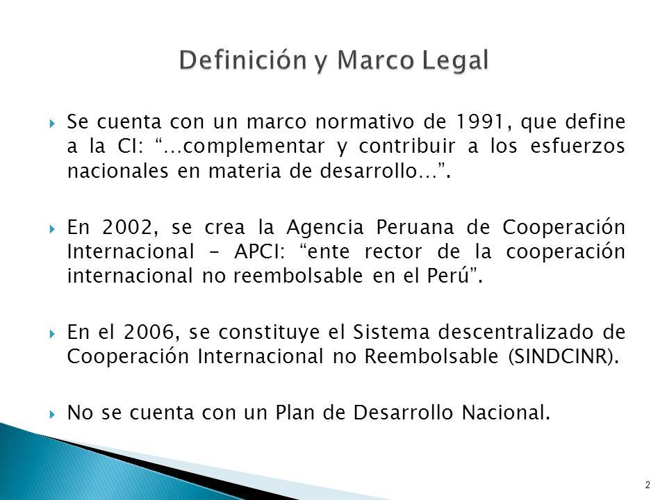 Se cuenta con un marco normativo de 1991, que define a la CI: …complementar y contribuir a los esfuerzos nacionales en materia de desarrollo….
