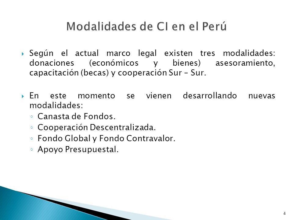 Según el actual marco legal existen tres modalidades: donaciones (económicos y bienes) asesoramiento, capacitación (becas) y cooperación Sur – Sur.