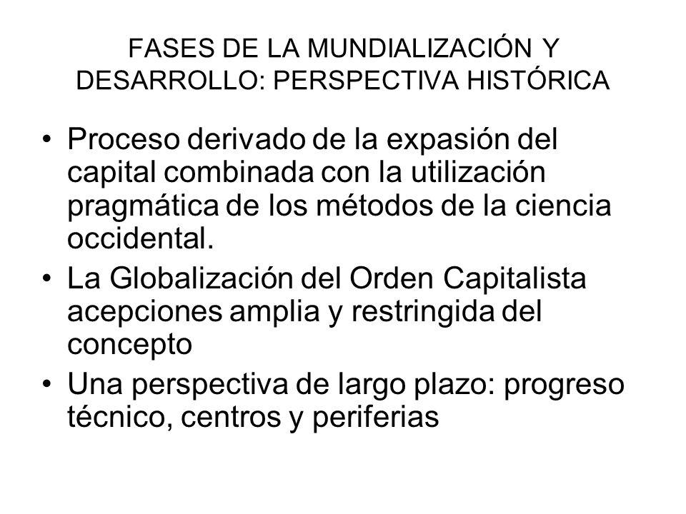 FASES DE LA MUNDIALIZACIÓN Y DESARROLLO: PERSPECTIVA HISTÓRICA Proceso derivado de la expasión del capital combinada con la utilización pragmática de