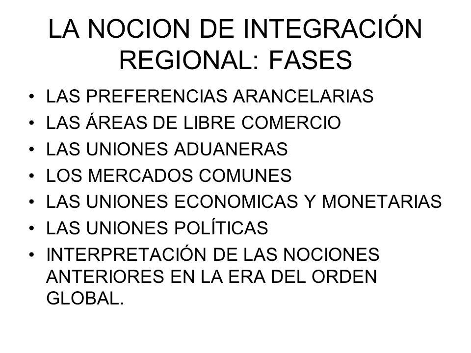 LA NOCION DE INTEGRACIÓN REGIONAL: FASES LAS PREFERENCIAS ARANCELARIAS LAS ÁREAS DE LIBRE COMERCIO LAS UNIONES ADUANERAS LOS MERCADOS COMUNES LAS UNIO