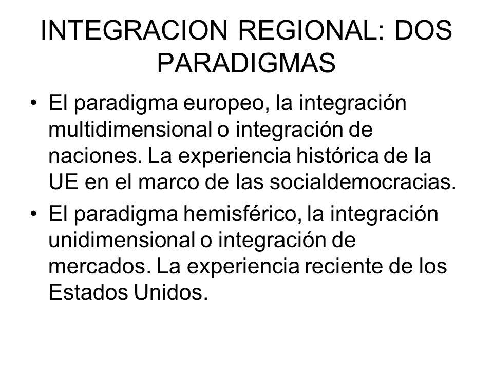 INTEGRACION REGIONAL: DOS PARADIGMAS El paradigma europeo, la integración multidimensional o integración de naciones. La experiencia histórica de la U