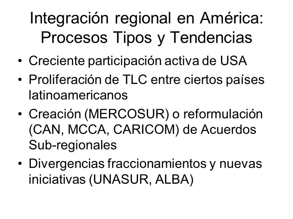Integración regional en América: Procesos Tipos y Tendencias Creciente participación activa de USA Proliferación de TLC entre ciertos países latinoame