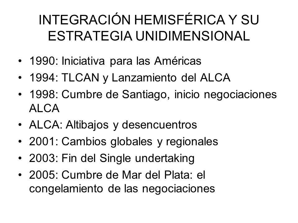 INTEGRACIÓN HEMISFÉRICA Y SU ESTRATEGIA UNIDIMENSIONAL 1990: Iniciativa para las Américas 1994: TLCAN y Lanzamiento del ALCA 1998: Cumbre de Santiago,