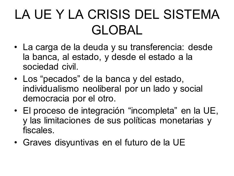LA UE Y LA CRISIS DEL SISTEMA GLOBAL La carga de la deuda y su transferencia: desde la banca, al estado, y desde el estado a la sociedad civil. Los pe