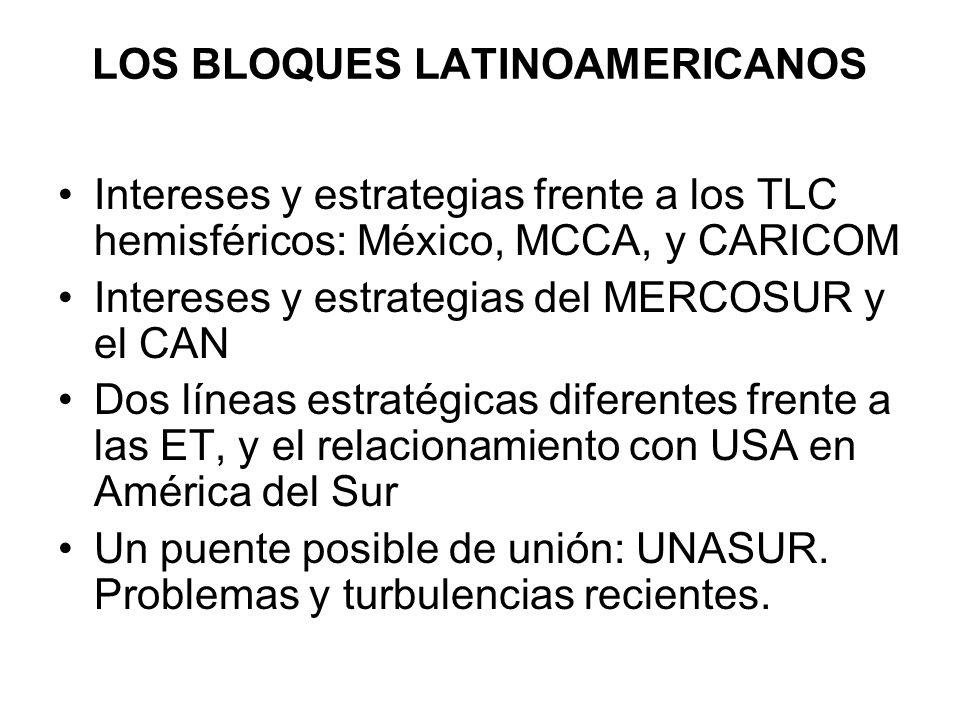 LOS BLOQUES LATINOAMERICANOS Intereses y estrategias frente a los TLC hemisféricos: México, MCCA, y CARICOM Intereses y estrategias del MERCOSUR y el