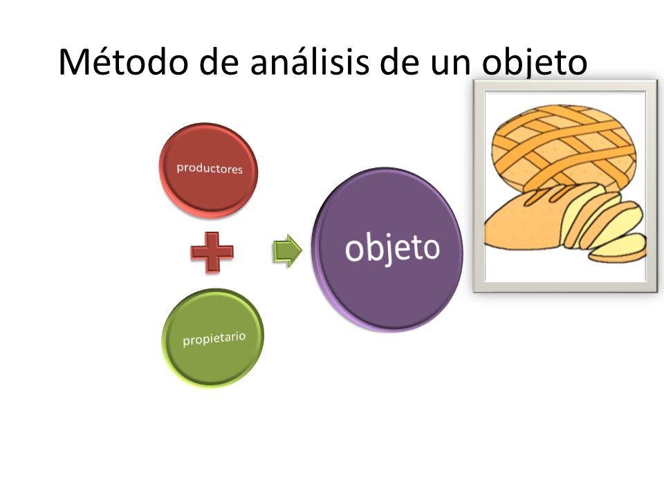 Método de análisis de un objeto