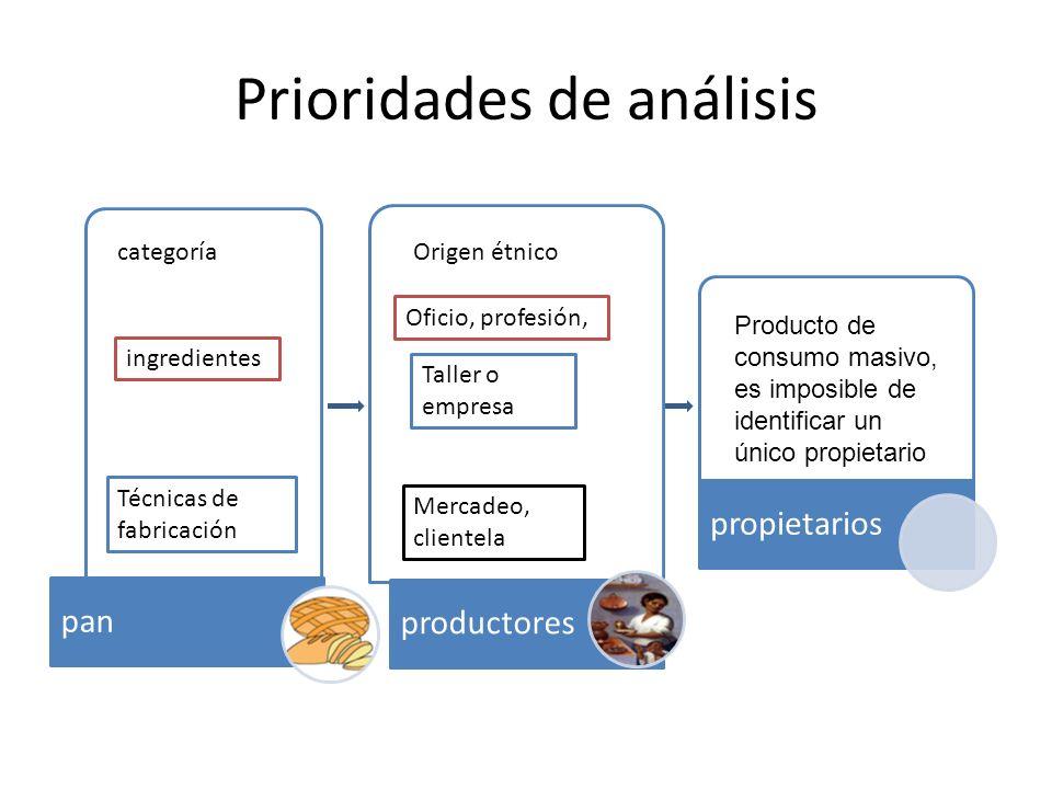 Prioridades de análisis pan productores propietarios categoría Técnicas de fabricación ingredientes Origen étnico Oficio, profesión, Taller o empresa