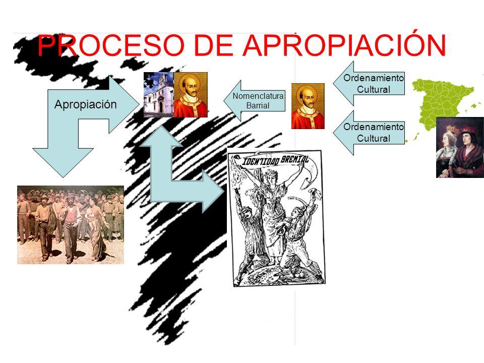 PROCESO DE APROPIACIÓN Apropiación Ordenamiento Cultural Ordenamiento Cultural Nomenclatura Barrial