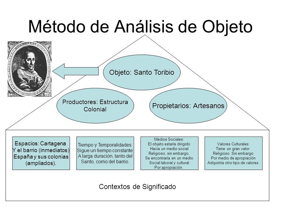 Método de Análisis de Objeto Objeto: Santo Toribio Productores: Estructura Colonial Propietarios: Artesanos Espacios: Cartagena Y el barrio (inmediato