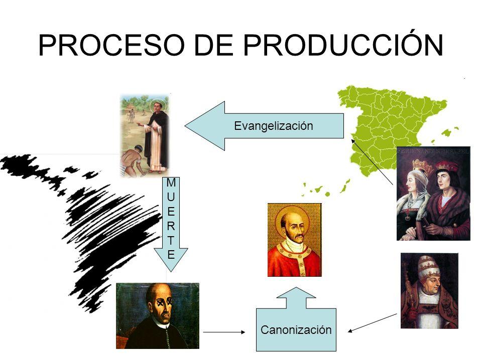 PROCESO DE PRODUCCIÓN Evangelización MUERTEMUERTE Canonización