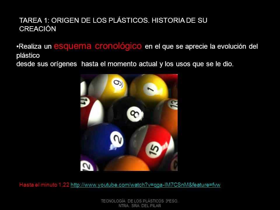 TECNOLOGÍA DE LOS PLÁSTICOS 3ºESO.NTRA. SRA.