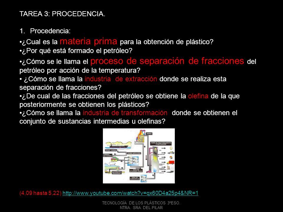 TECNOLOGÍA DE LOS PLÁSTICOS 3ºESO.NTRA. SRA. DEL PILAR TAREA 4: ESTRUCTURA.